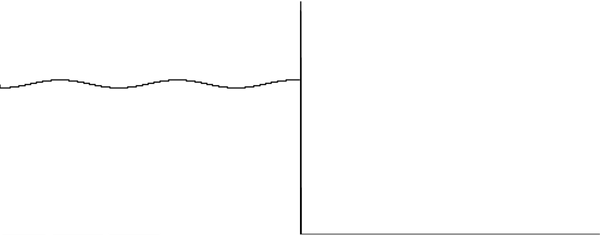 Sine at 55Hz through a high-pass filter at 120Hz