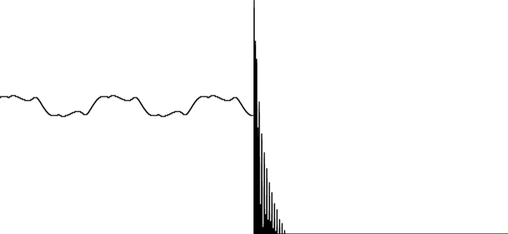 Triangle at 55Hz through a wave shaper and a high-pass filter at 120Hz